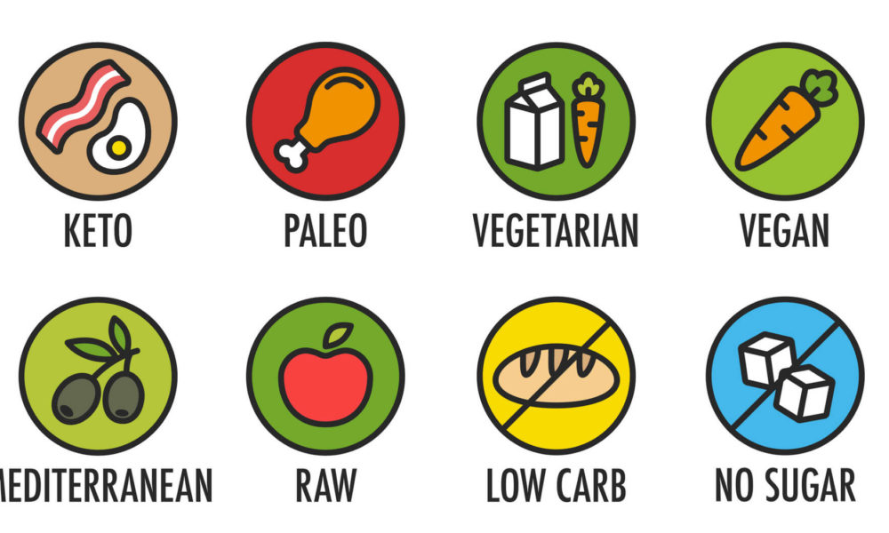 Image of many diet icons