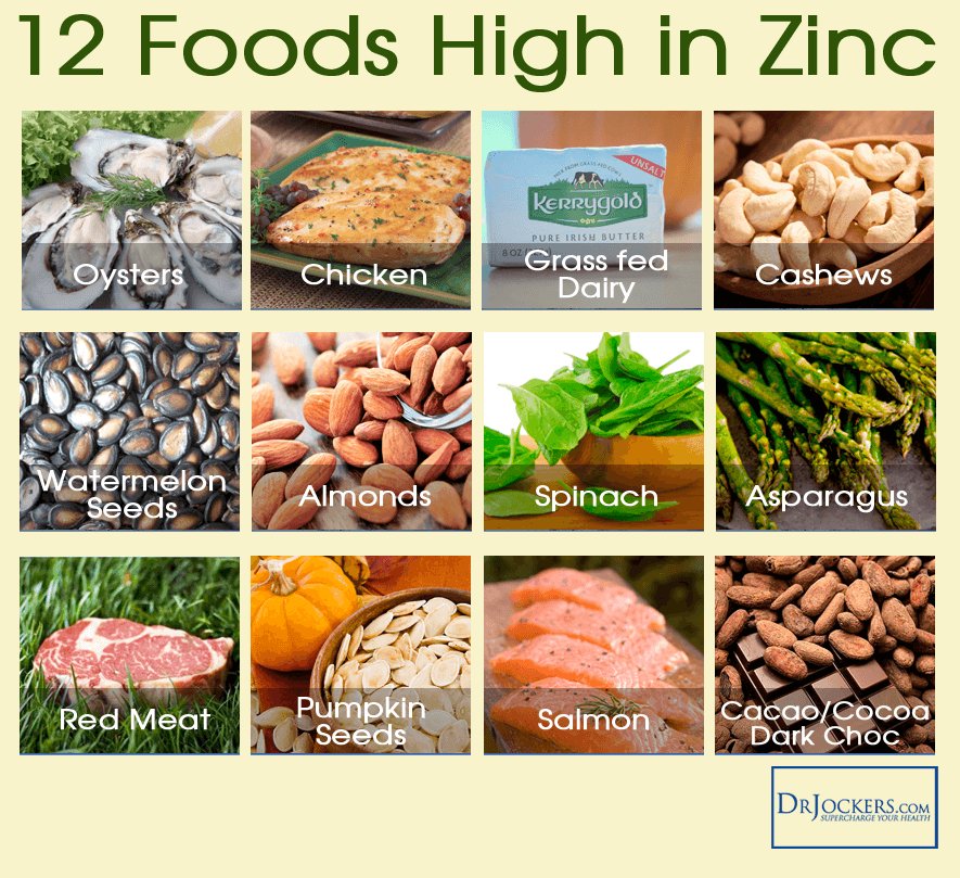 Zinc Supplements_885x809